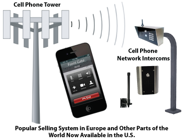 Intercom Applications Archives - Intercoms and Two Way Radios