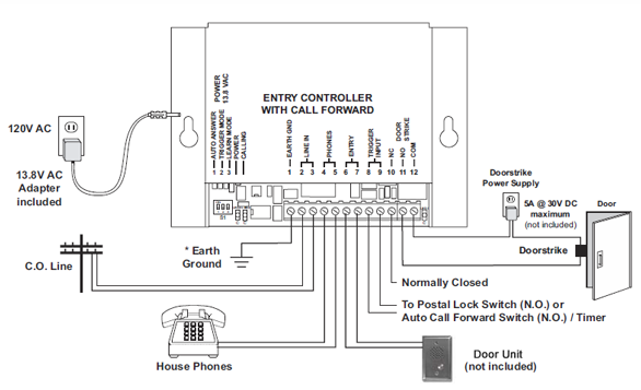 The controller can be programmed to activate an electric door strike when someone presses a one or two digit code on an internal telephone or one of the ...  sc 1 st  IntercomsOnline : entry phone wiring - yogabreezes.com