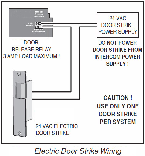 doorstrike door strike wiring diagram how to wire electric door strike electric door lock wiring diagram at mifinder.co
