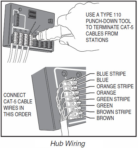 Cat5 Wired Intercom System Wiring Installation