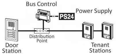 Telephone Block 66 Wiring Diagram