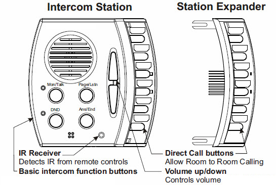 intercom