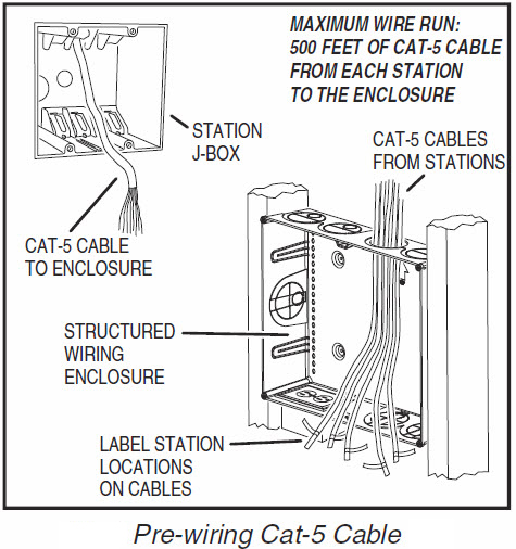 [CSDW_4250]   CAT5 Wired Intercom System Wiring Installation | Intercom Wiring Diagrams |  | IntercomsOnline.com