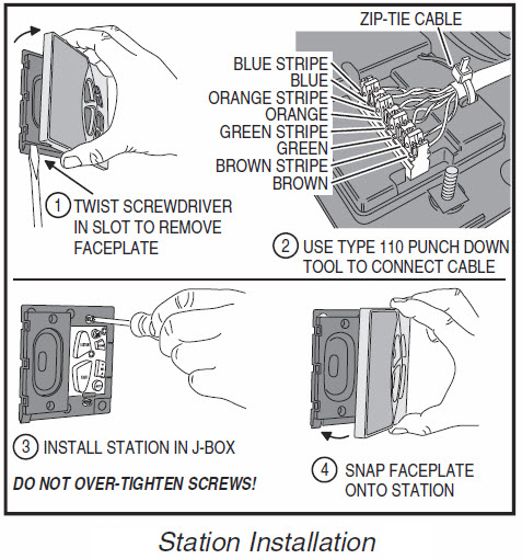 [DIAGRAM_0HG]  CAT5 Wired Intercom System Wiring Installation | Apartment Intercom Wiring Diagram |  | IntercomsOnline.com